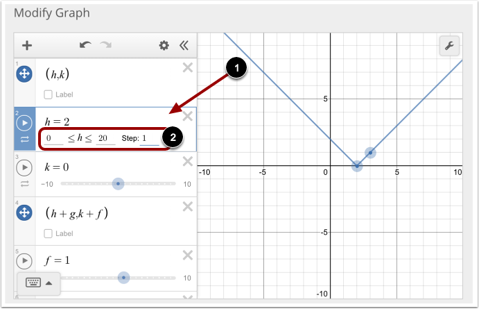 Change Point Boundaries and Step Size