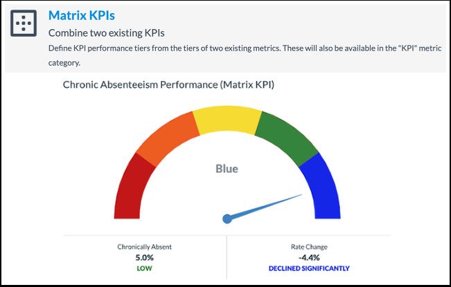 Matrix KPIs