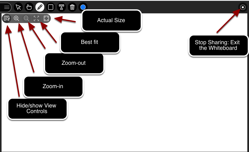 Image of the whiteboard view controls showing the following items: 1.View Controls: Click to alternately show or hide the tools palette.2.Zoom in: Make the content bigger. Move the content around to see everything.3.Zoom out: Decrease the size of everything on the Whiteboard to increase the drawing area.4.Best Fit: Take advantage of your screen real estate. Content adjusts to be completely viewable in the available area. It displays as large as possible while keeping the aspect ratio intact.5.Actual size: Returns the Whiteboard to its original magnification or size.6.Stop Sharing: Click to exit the Whiteboard application and return to the Sharing Content window.