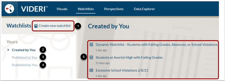 View the Watchlists page