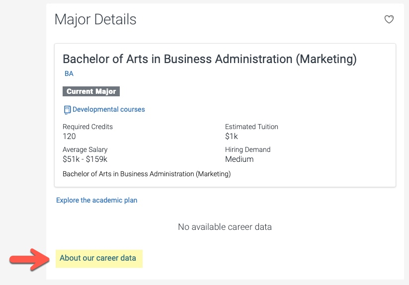 Arrow pointing to About our career data link