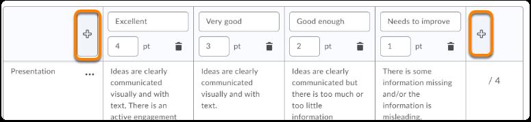 Add more evaluation level