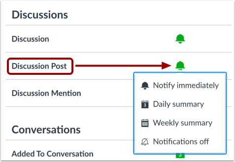 View Discussion Notification Settings