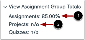 View Assignment Groups