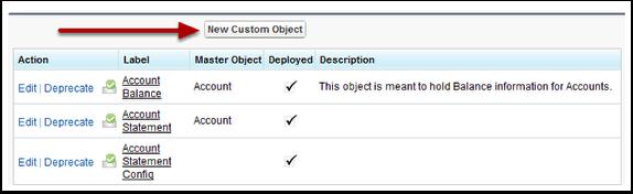Custom Objects List Page