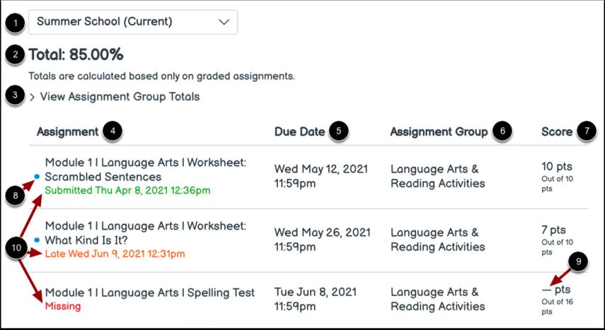 View Subject Grades