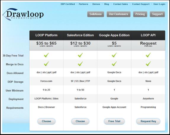 DrawLoop Pricing
