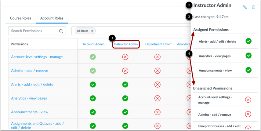 View User Role Permissions