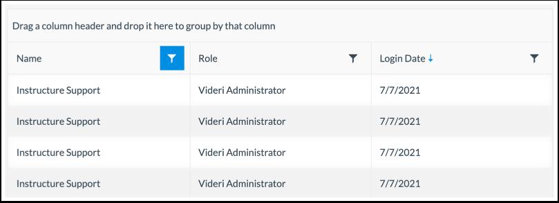 view User Log In Data