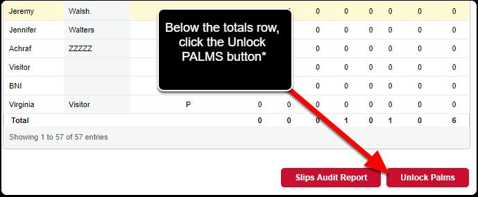 Unlock the PALMS Report
