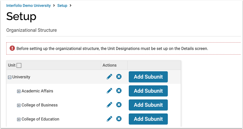 The organizational structure page displays a list of existing units and the options to edit, delete, or add subunit next to each existing unit.