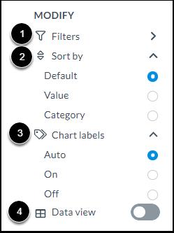 Modify Chart Display