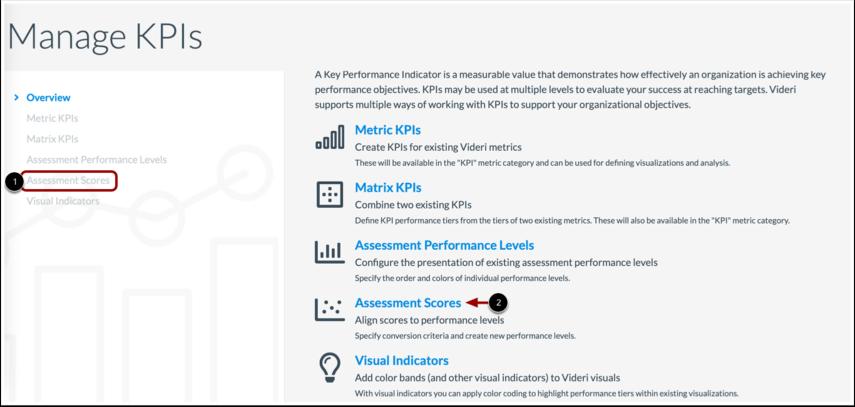 Open Assessment Scores