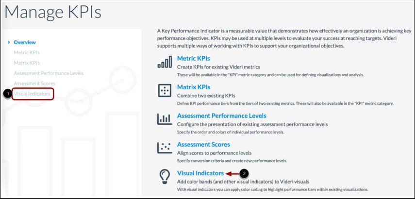 Open Visual Indicators