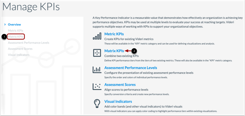 Open Matrix KPIs