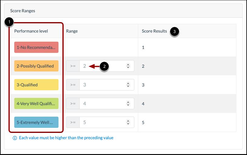 Configure Assessment Score Ranges