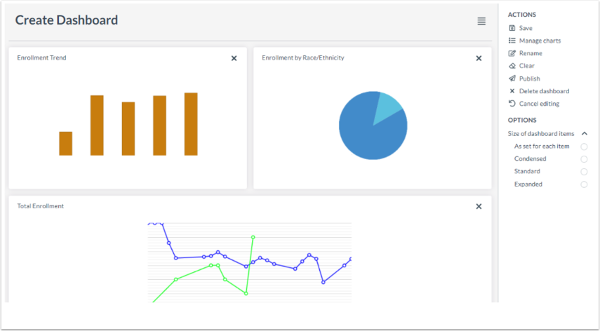 View Dashboard Template