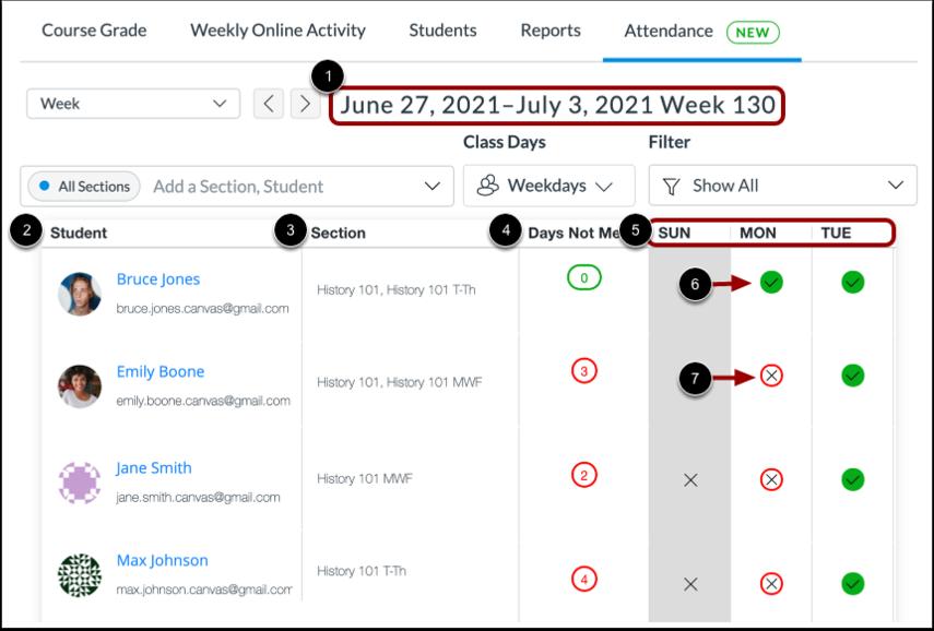 View Online Attendance Report