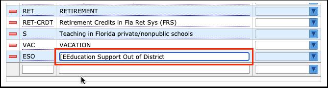 District Codes