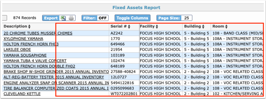 Fixed Assets Report