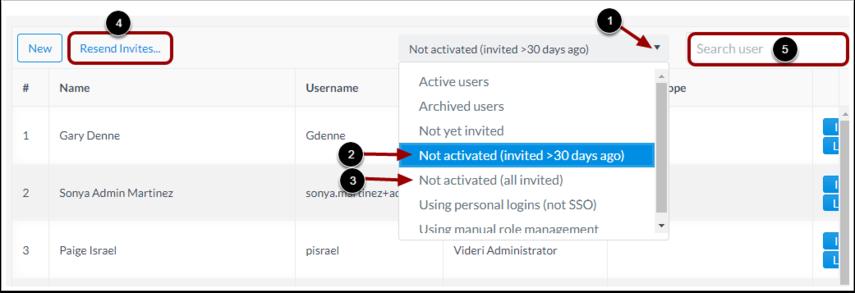 Re-Invite Users