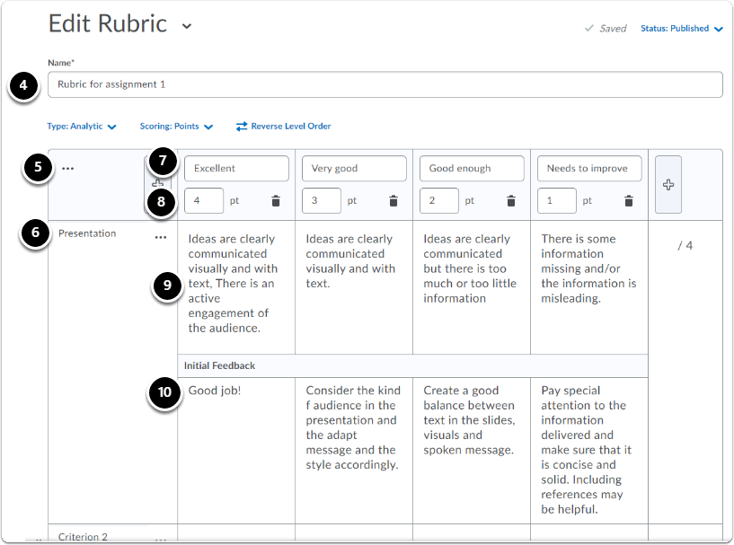 Edit rubric page
