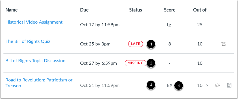 Student View of Assignment Status