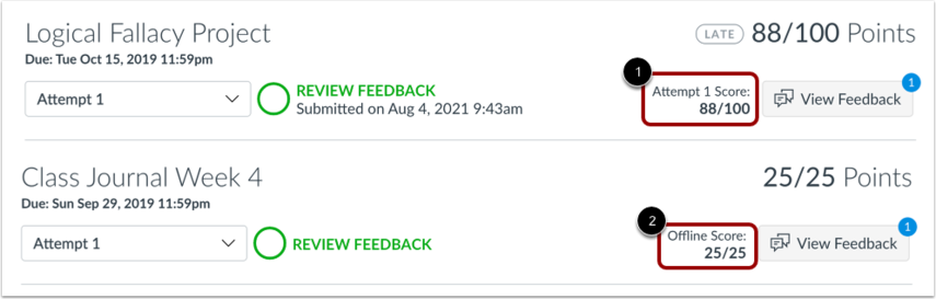 View Assignment Score