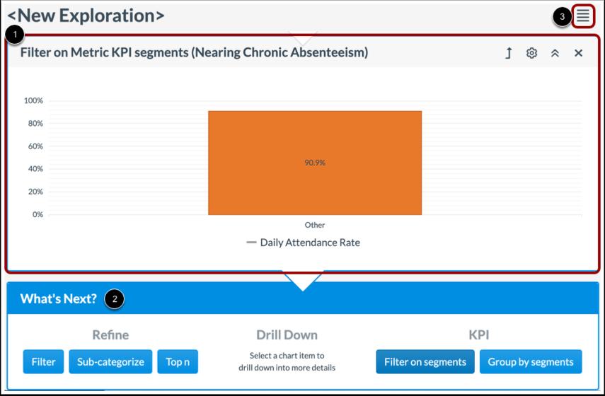 View KPI-Filtered Data