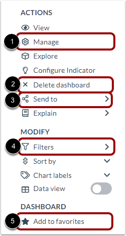 View Dashboard Options