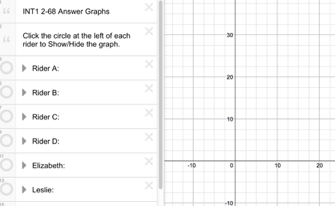INT1 2-68 answer Graphs: