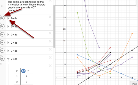 View the table by clicking the arrows. View the graphs by clicking the circles.