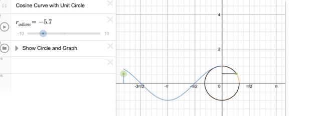 Cosine Curve with Unit Circle: