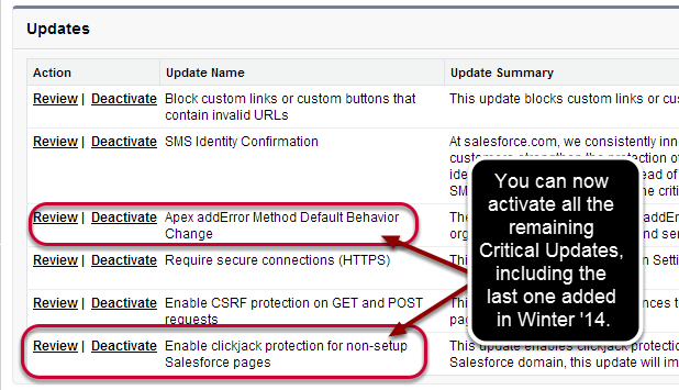 Salesforce Critical Updates & other Salesforce Related Improvements