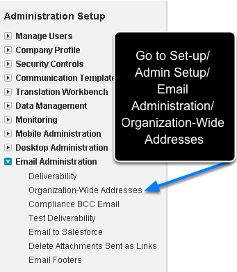 Accessing Organization-Wide Email Addresses