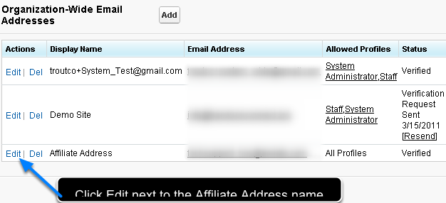 """Affiliate Address"" is a special organization-wide email address used by the system."