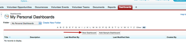 """From the folder view for dashboards - click on the """"New Dashboard"""" button"""