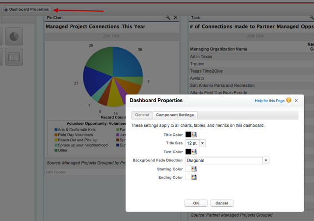 You can further customize the Dashboards look and feel