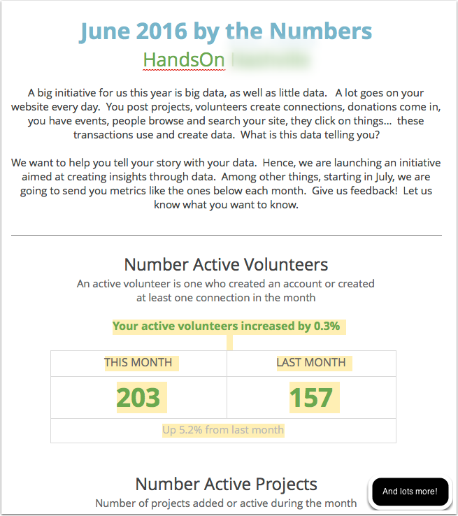 New Feature: Monthly Metrics Report via Email
