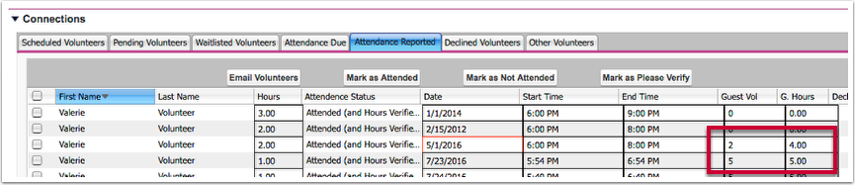 Fixed:  Guest Volunteer Hours not calculating for TBS Opportunities when reporting attendance in connections grid