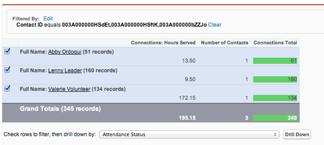 (Example:  Drilliing down on attendance status)
