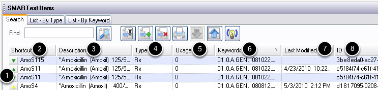 SMARText Items Manager Interface