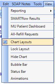 1. Preferred Chart Layout