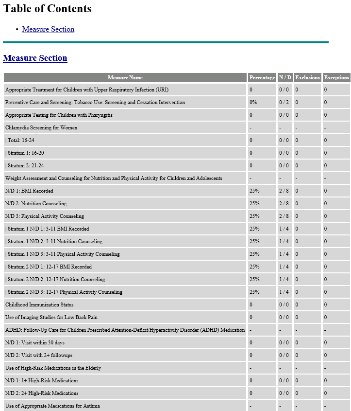 - Clinical Quality Measures Snapshot