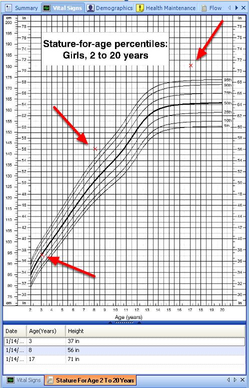 View Graph