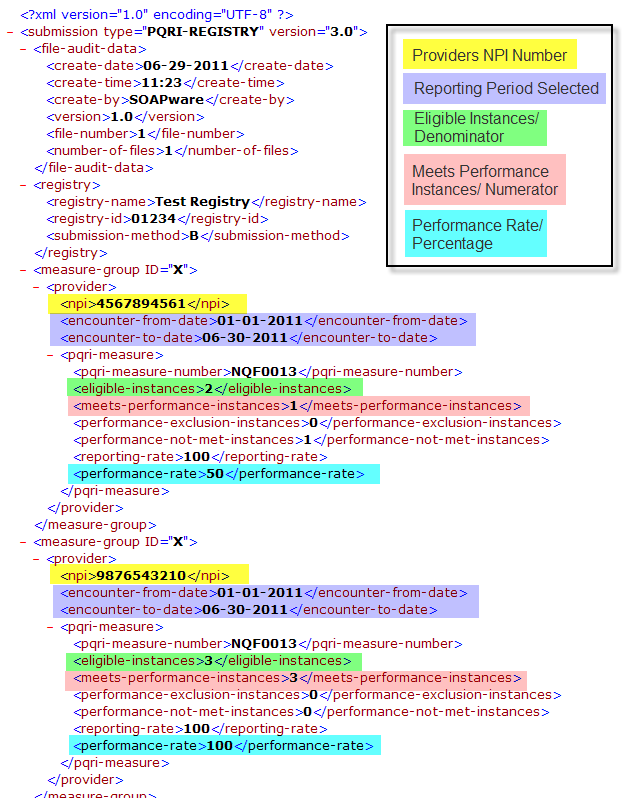 Reading the XML File