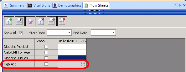 6. All Previous and Future Labs/Vital Signs are Documented on the Flow Sheet