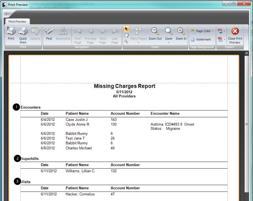 Description of Report