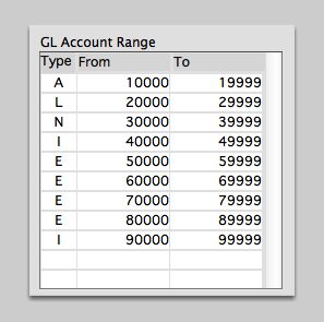 GL Account Range