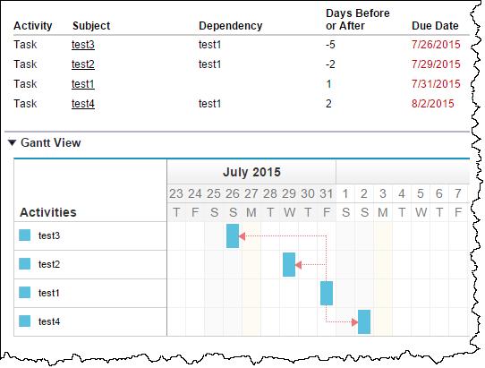 Matter Calendar and Matter Gantt